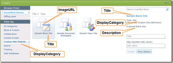WEBTEMP Configuration element attribute mapping diagram.